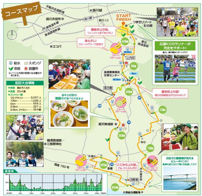 掛川新茶マラソンコース図