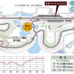 富士マラソンフェスタ 激遅ランナーのレース攻略プラン 2018